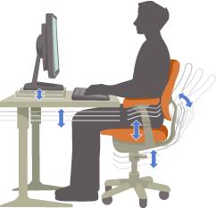 bilgisayar-kullanirken-nasil-oturmaliyiz